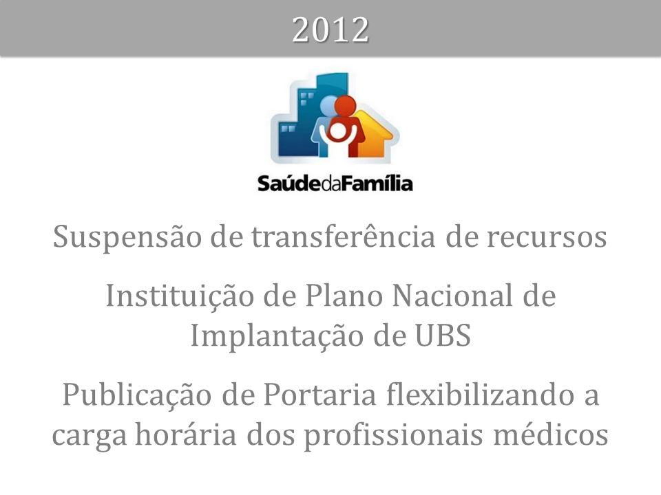 20122012 Suspensão de transferência de recursos Instituição de Plano Nacional de Implantação de UBS Publicação de Portaria flexibilizando a carga horá