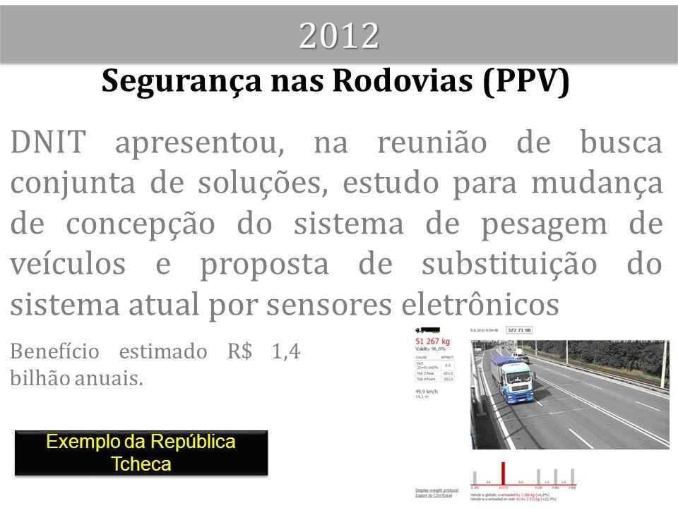 Exemplo da República Tcheca Exemplo da República Tcheca Segurança nas Rodovias (PPV) DNIT apresentou, na reunião de busca conjunta de soluções, estudo