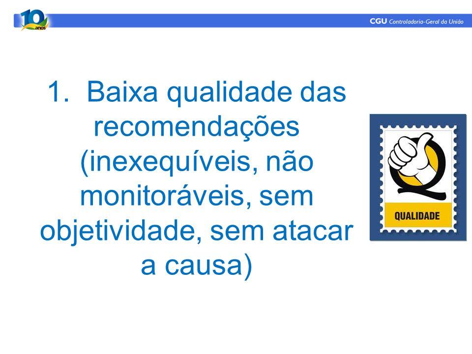 1. Baixa qualidade das recomendações (inexequíveis, não monitoráveis, sem objetividade, sem atacar a causa)