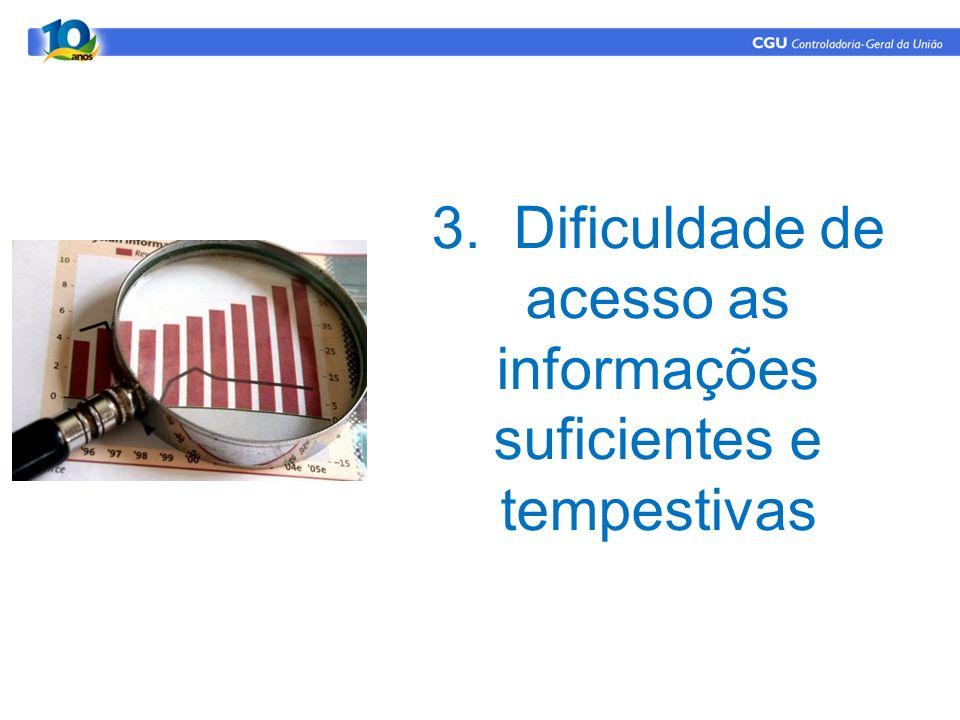 3. Dificuldade de acesso as informações suficientes e tempestivas