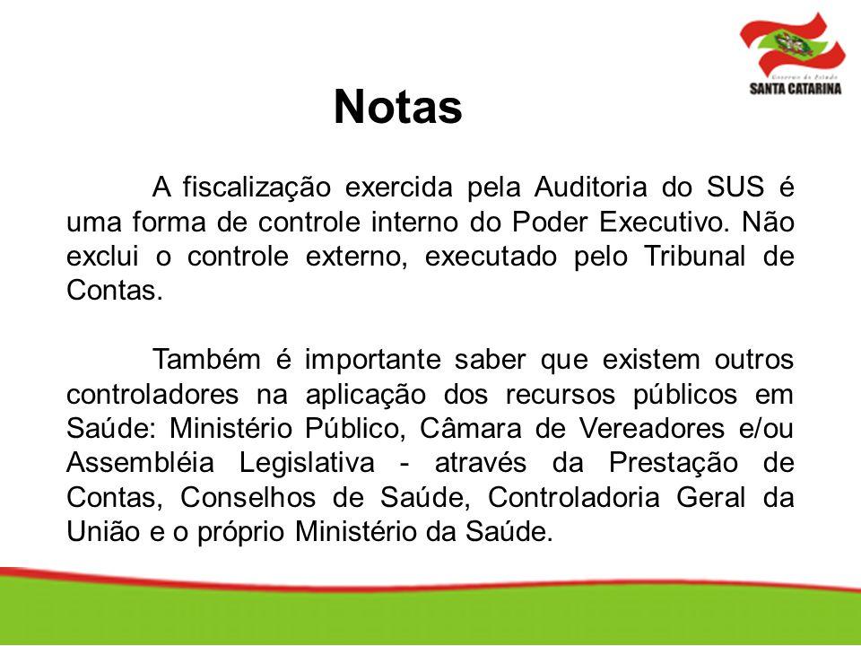 Notas A fiscalização exercida pela Auditoria do SUS é uma forma de controle interno do Poder Executivo. Não exclui o controle externo, executado pelo