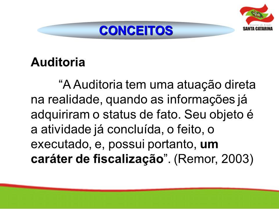 CONCEITOS Auditoria A Auditoria tem uma atuação direta na realidade, quando as informações já adquiriram o status de fato. Seu objeto é a atividade já
