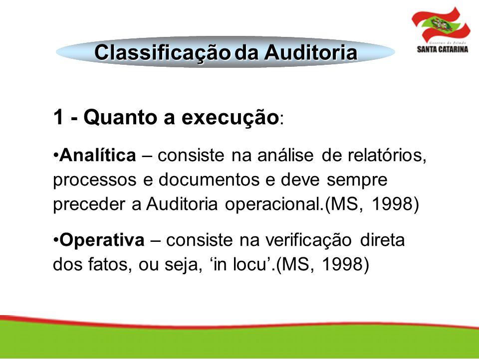 Classificação da Auditoria 1 - Quanto a execução : Analítica – consiste na análise de relatórios, processos e documentos e deve sempre preceder a Audi