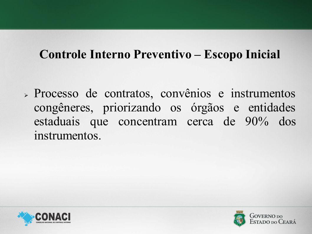 Controle Interno Preventivo – Escopo Inicial Processo de contratos, convênios e instrumentos congêneres, priorizando os órgãos e entidades estaduais q