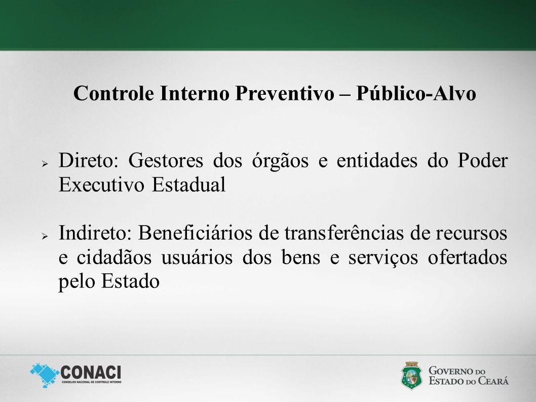 Controle Interno Preventivo – Público-Alvo Direto: Gestores dos órgãos e entidades do Poder Executivo Estadual Indireto: Beneficiários de transferênci