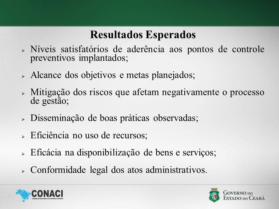 Resultados Esperados Níveis satisfatórios de aderência aos pontos de controle preventivos implantados; Alcance dos objetivos e metas planejados; Mitig