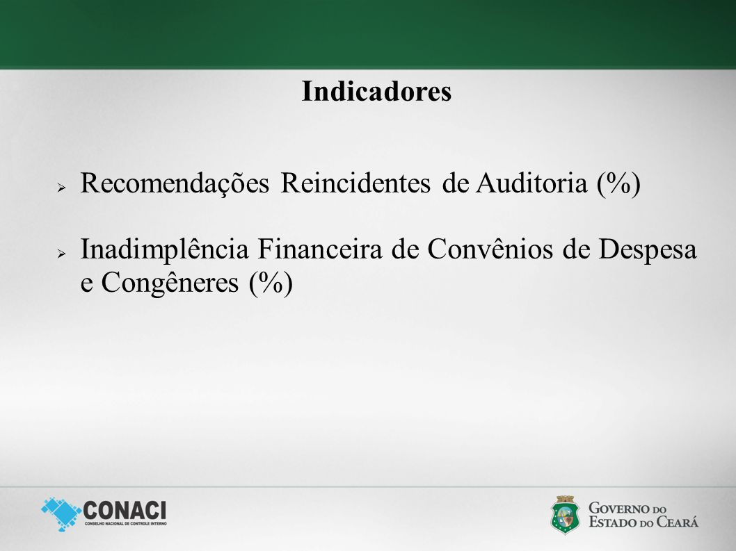 Indicadores Recomendações Reincidentes de Auditoria (%) Inadimplência Financeira de Convênios de Despesa e Congêneres (%)