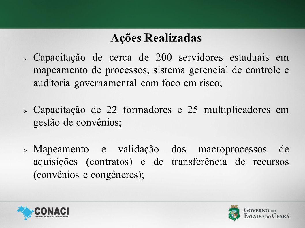 Ações Realizadas Capacitação de cerca de 200 servidores estaduais em mapeamento de processos, sistema gerencial de controle e auditoria governamental