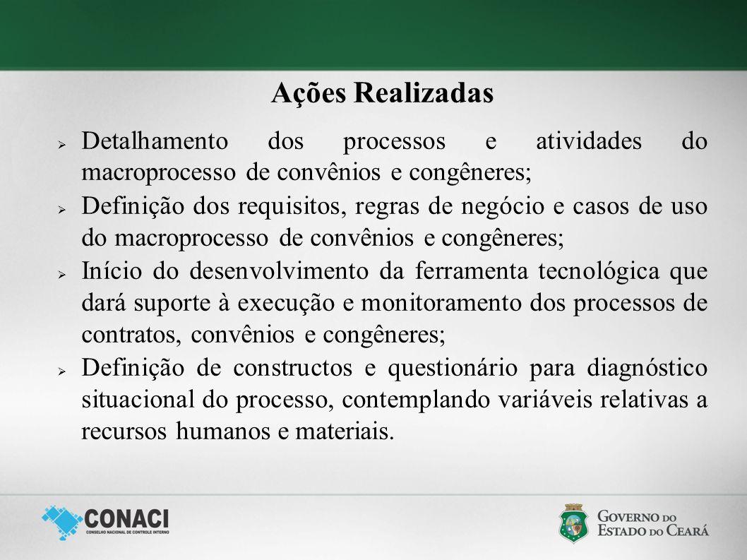 Ações Realizadas Detalhamento dos processos e atividades do macroprocesso de convênios e congêneres; Definição dos requisitos, regras de negócio e cas