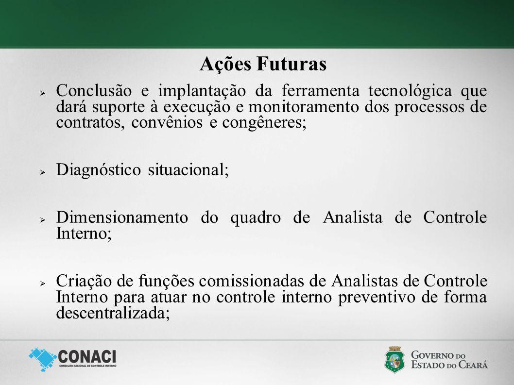 Ações Futuras Conclusão e implantação da ferramenta tecnológica que dará suporte à execução e monitoramento dos processos de contratos, convênios e co