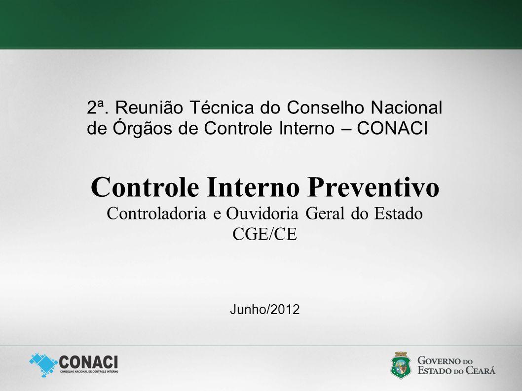 2ª. Reunião Técnica do Conselho Nacional de Órgãos de Controle Interno – CONACI Controle Interno Preventivo Controladoria e Ouvidoria Geral do Estado