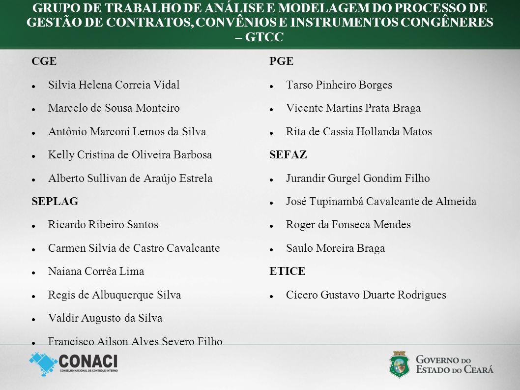 GRUPO DE TRABALHO DE ANÁLISE E MODELAGEM DO PROCESSO DE GESTÃO DE CONTRATOS, CONVÊNIOS E INSTRUMENTOS CONGÊNERES – GTCC CGE Silvia Helena Correia Vida