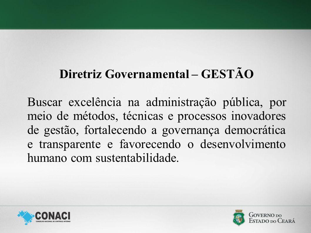 Diretriz Governamental – GESTÃO Buscar excelência na administração pública, por meio de métodos, técnicas e processos inovadores de gestão, fortalecen