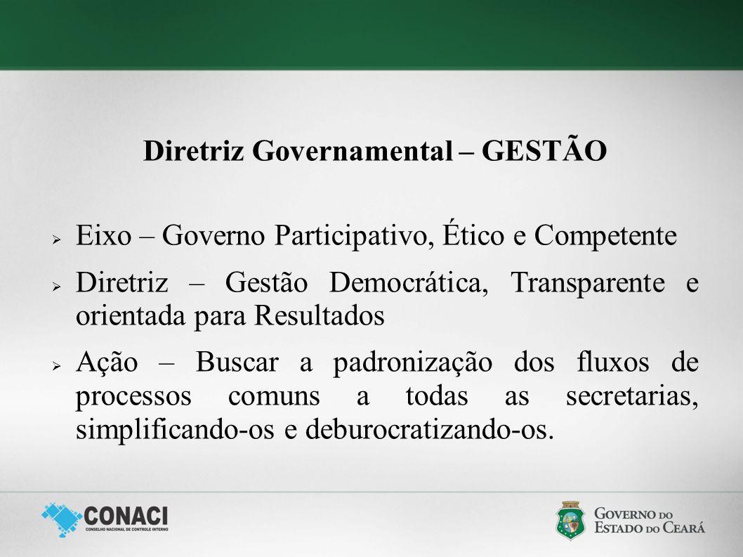 Diretriz Governamental – GESTÃO Eixo – Governo Participativo, Ético e Competente Diretriz – Gestão Democrática, Transparente e orientada para Resultad