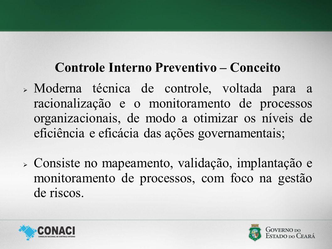 Controle Interno Preventivo – Conceito Moderna técnica de controle, voltada para a racionalização e o monitoramento de processos organizacionais, de m