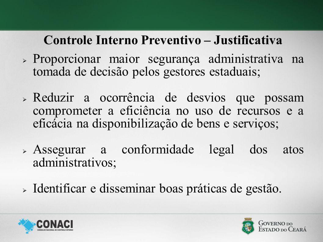 Controle Interno Preventivo – Justificativa Proporcionar maior segurança administrativa na tomada de decisão pelos gestores estaduais; Reduzir a ocorr