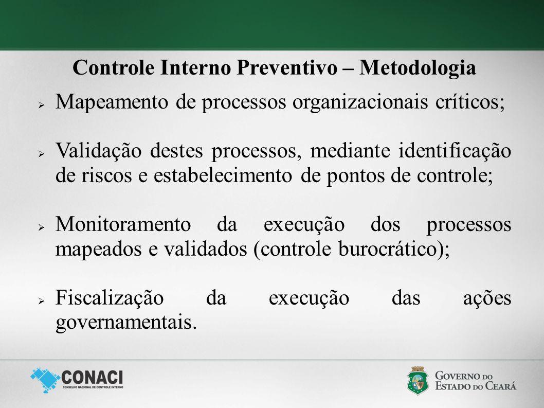 Controle Interno Preventivo – Metodologia Mapeamento de processos organizacionais críticos; Validação destes processos, mediante identificação de risc