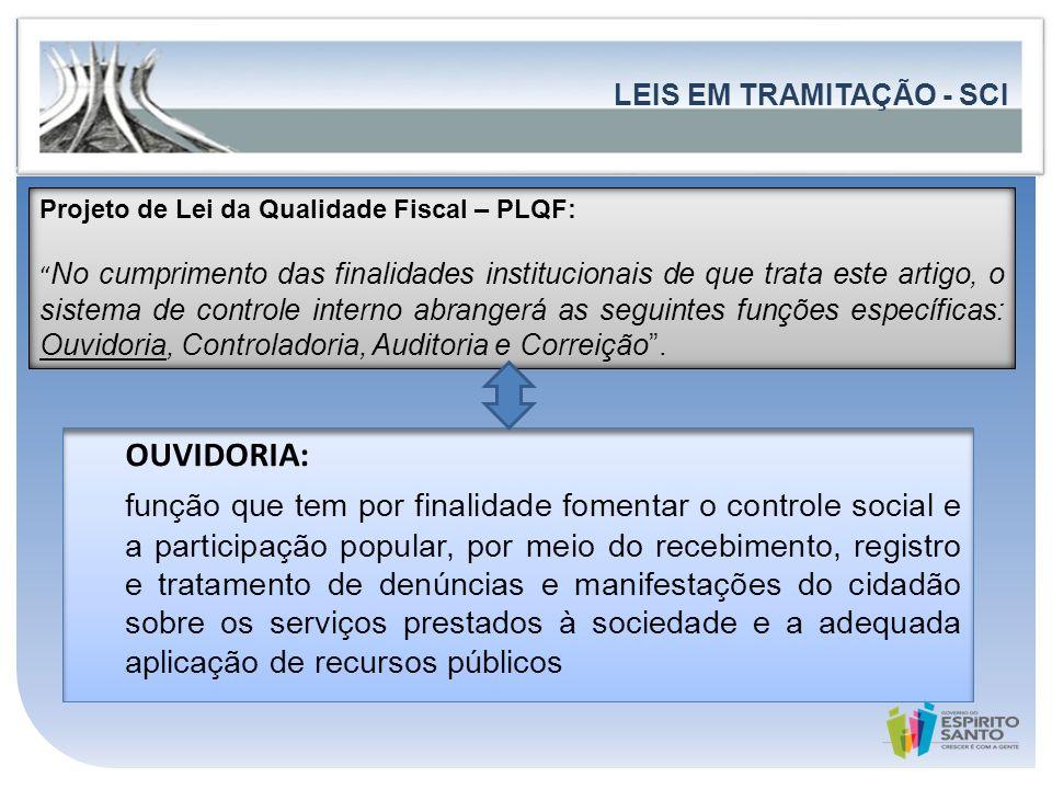 Governo do Estado do Espírito Santo Secretaria de Estado de Controle e Transparência OUVIDORIA: função que tem por finalidade fomentar o controle soci
