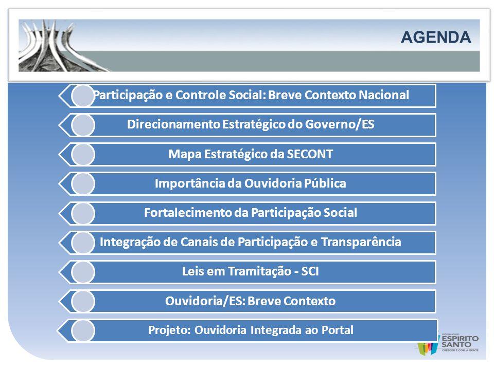 Governo do Estado do Espírito Santo Secretaria de Estado de Controle e Transparência BREVE CONTEXTO BREVE CONTEXTO AUMENTO DOS NÍVEIS EDUCACIONAIS DA POPULAÇÃO MAIOR DEMANDA POR TRANSPARÊNCIA E PARTICIPAÇÃO SOCIAL TEMA SENSÍVEL À ADMINISTRAÇÃO PÚBLICA / SOCIEDADE CONTEXTUALIZAÇÃO PARTICIPAÇÃO E CONTROLE SOCIAL TEMA DA AGENDA NACIONAL