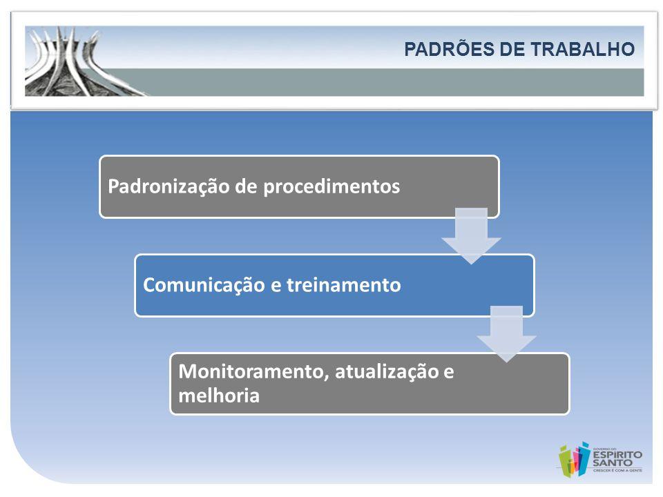 Governo do Estado do Espírito Santo Secretaria de Estado de Controle e Transparência FORTALECIMENTO DA PARTICIPAÇÃO E DO CONTROLE SOCIAL PADRÕES DE TR