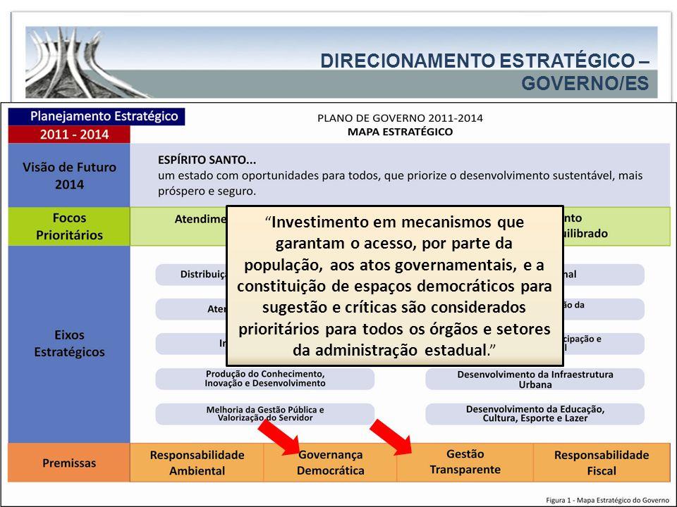Governo do Estado do Espírito Santo Secretaria de Estado de Controle e Transparência Governo do Estado/ES DIRECIONAMENTO ESTRATÉGICO – GOVERNO/ES Inve