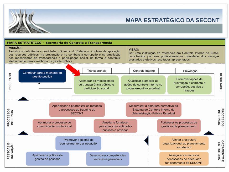 Governo do Estado do Espírito Santo Secretaria de Estado de Controle e Transparência Fomenta o controle social e participação popular Amplia o acesso do cidadão aos órgãos e instituições públicas Contribui para melhoria da gestão pública.
