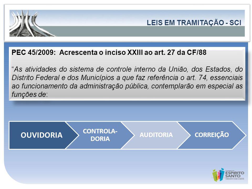Governo do Estado do Espírito Santo Secretaria de Estado de Controle e Transparência ASPECTO LEGAL LEIS EM TRAMITAÇÃO - SCI PEC 45/2009: Acrescenta o