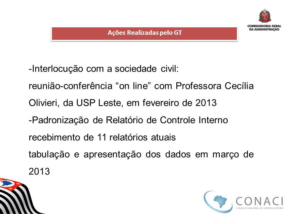 -Interlocução com a sociedade civil: reunião-conferência on line com Professora Cecília Olivieri, da USP Leste, em fevereiro de 2013 -Padronização de