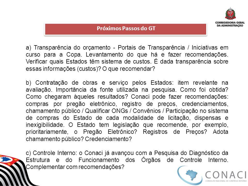 a) Transparência do orçamento - Portais de Transparência / Iniciativas em curso para a Copa.