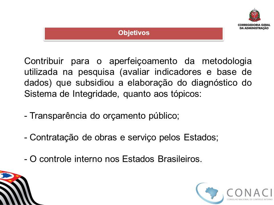 Contribuir para o aperfeiçoamento da metodologia utilizada na pesquisa (avaliar indicadores e base de dados) que subsidiou a elaboração do diagnóstico do Sistema de Integridade, quanto aos tópicos: - Transparência do orçamento público; - Contratação de obras e serviço pelos Estados; - O controle interno nos Estados Brasileiros.