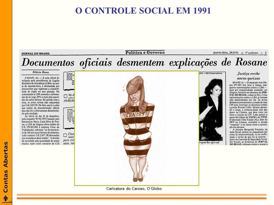 Caricatura do Caruso, O Globo O CONTROLE SOCIAL EM 1991
