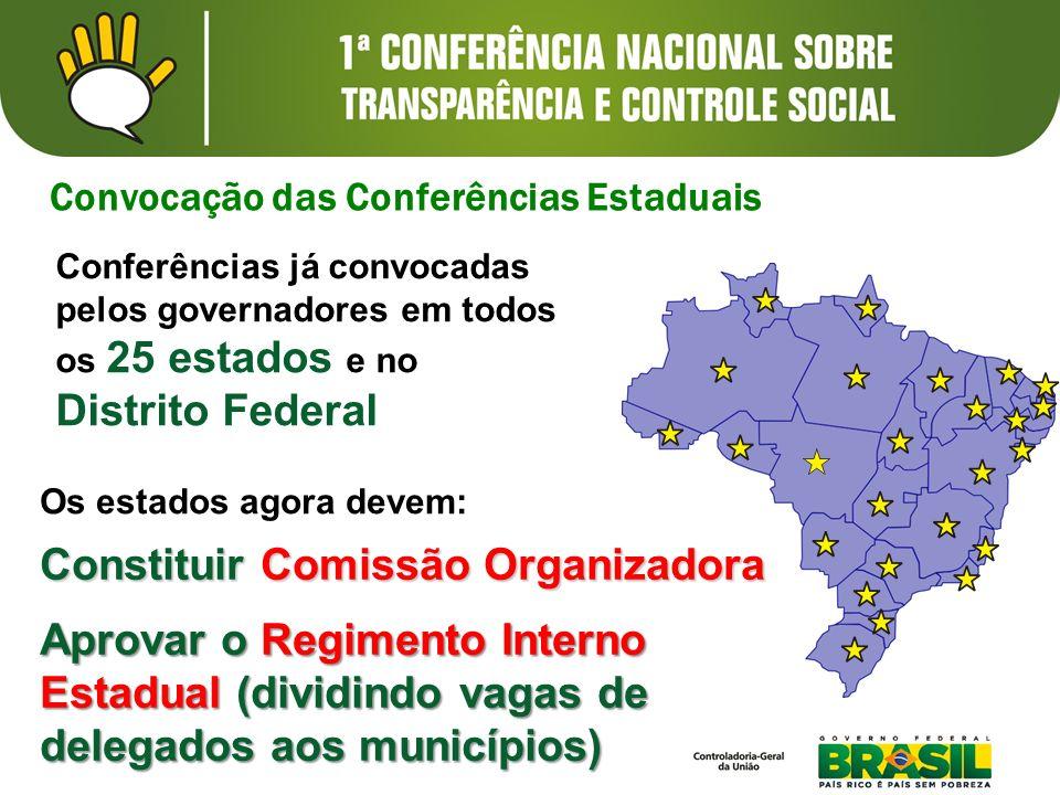 Convocação das Conferências Estaduais Conferências já convocadas pelos governadores em todos os 25 estados e no Distrito Federal Os estados agora deve