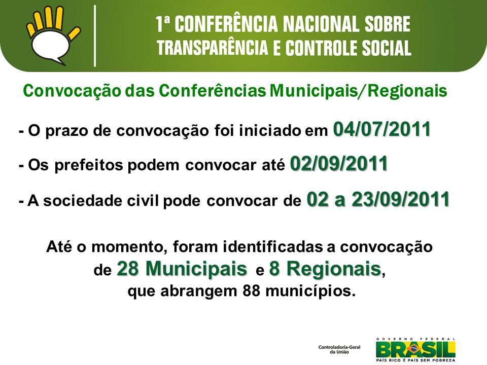 Convocação das Conferências Municipais/Regionais 04/07/2011 - O prazo de convocação foi iniciado em 04/07/2011 02/09/2011 - Os prefeitos podem convoca