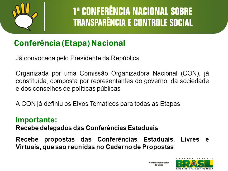 Já convocada pelo Presidente da República Organizada por uma Comissão Organizadora Nacional (CON), já constituída, composta por representantes do gove