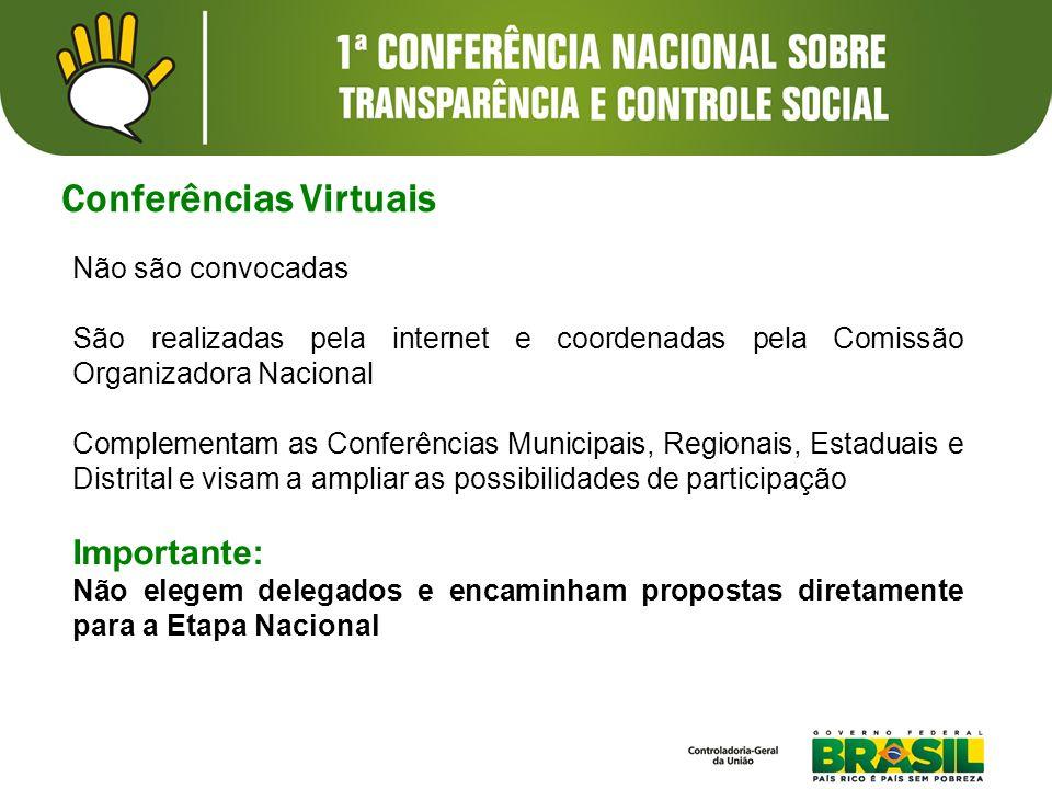 Não são convocadas São realizadas pela internet e coordenadas pela Comissão Organizadora Nacional Complementam as Conferências Municipais, Regionais,