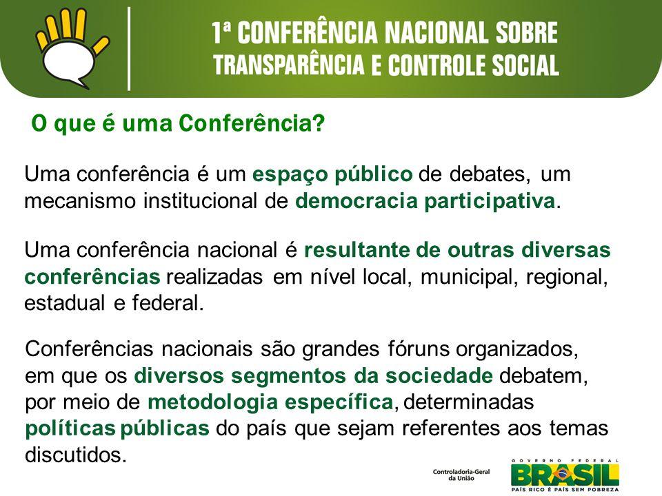 O que é uma Conferência? Uma conferência é um espaço público de debates, um mecanismo institucional de democracia participativa. Uma conferência nacio