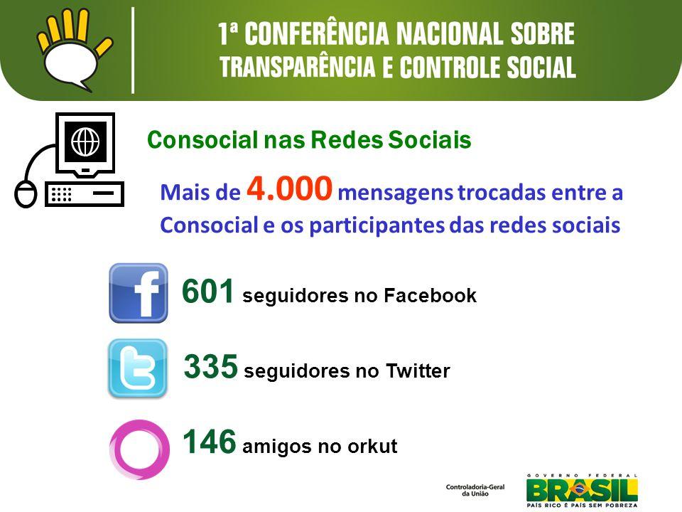 Consocial nas Redes Sociais 601 seguidores no Facebook 335 seguidores no Twitter 146 amigos no orkut Mais de 4.000 mensagens trocadas entre a Consocia
