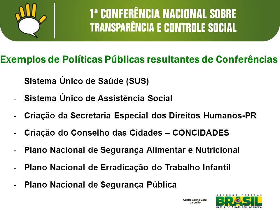 Exemplos de Políticas Públicas resultantes de Conferências -Sistema Único de Saúde (SUS) -Sistema Único de Assistência Social -Criação da Secretaria E