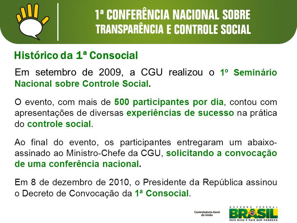Em setembro de 2009, a CGU realizou o 1º Seminário Nacional sobre Controle Social. O evento, com mais de 500 participantes por dia, contou com apresen