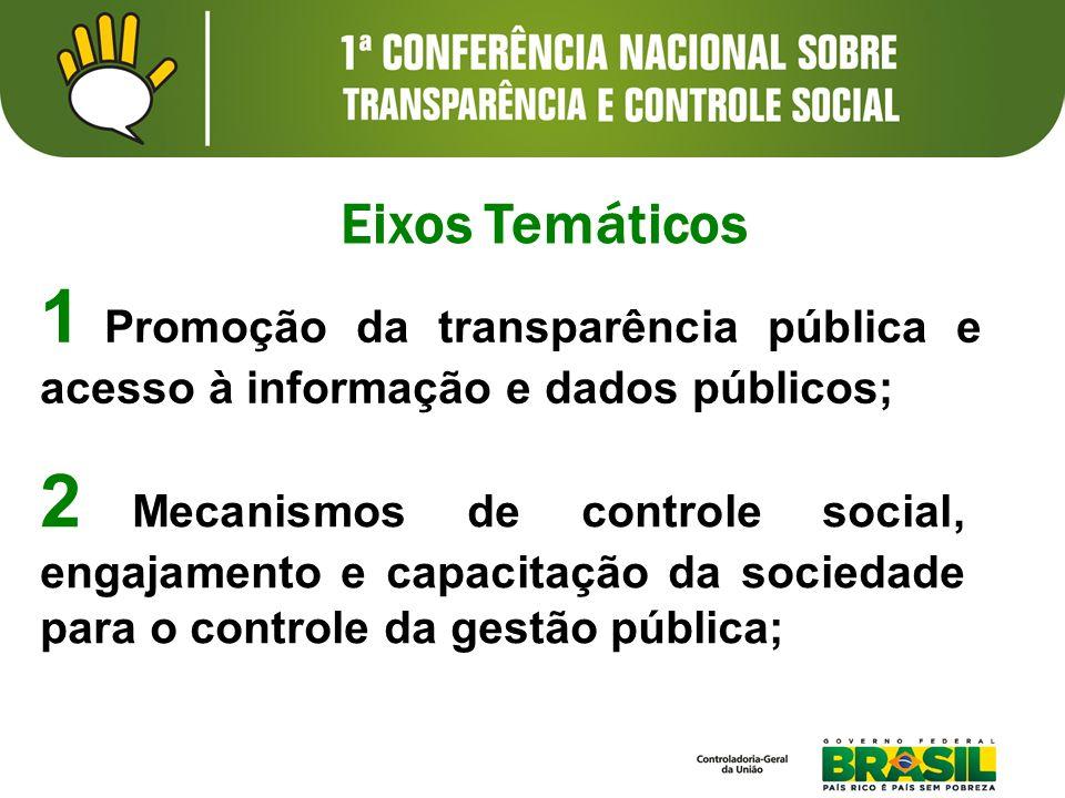 1 Promoção da transparência pública e acesso à informação e dados públicos; Eixos Temáticos 2 Mecanismos de controle social, engajamento e capacitação