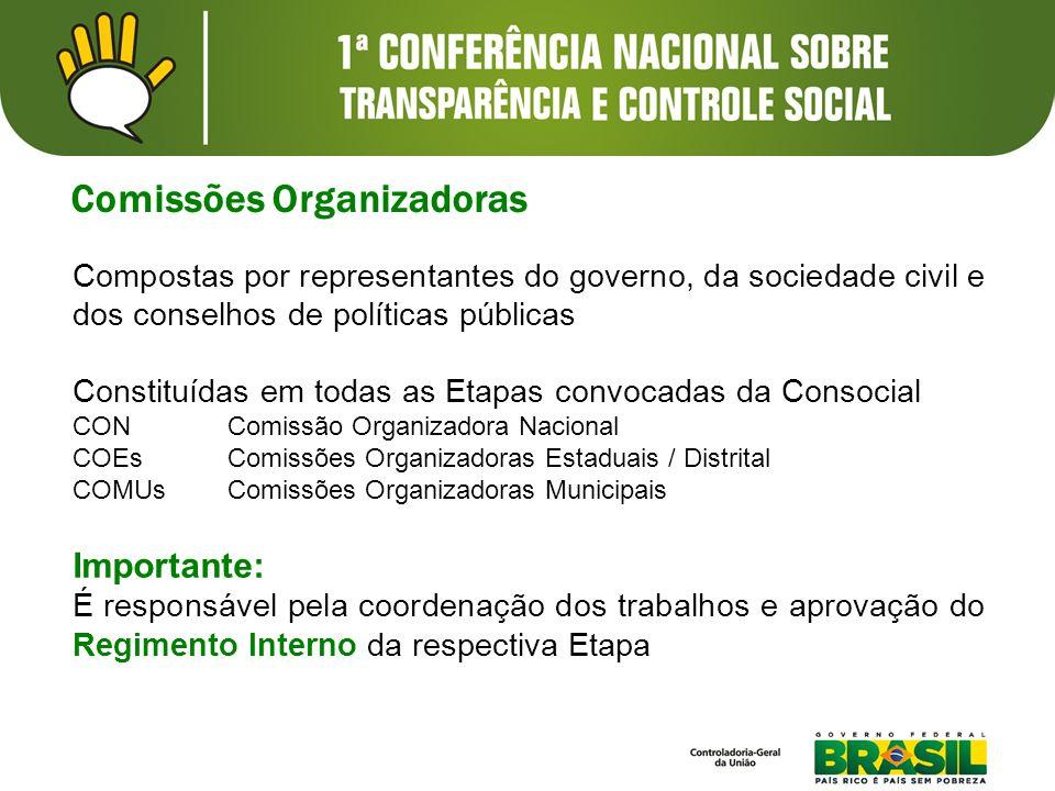 Comissões Organizadoras Compostas por representantes do governo, da sociedade civil e dos conselhos de políticas públicas Constituídas em todas as Eta