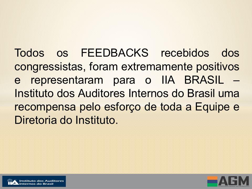 Todos os FEEDBACKS recebidos dos congressistas, foram extremamente positivos e representaram para o IIA BRASIL – Instituto dos Auditores Internos do Brasil uma recompensa pelo esforço de toda a Equipe e Diretoria do Instituto.