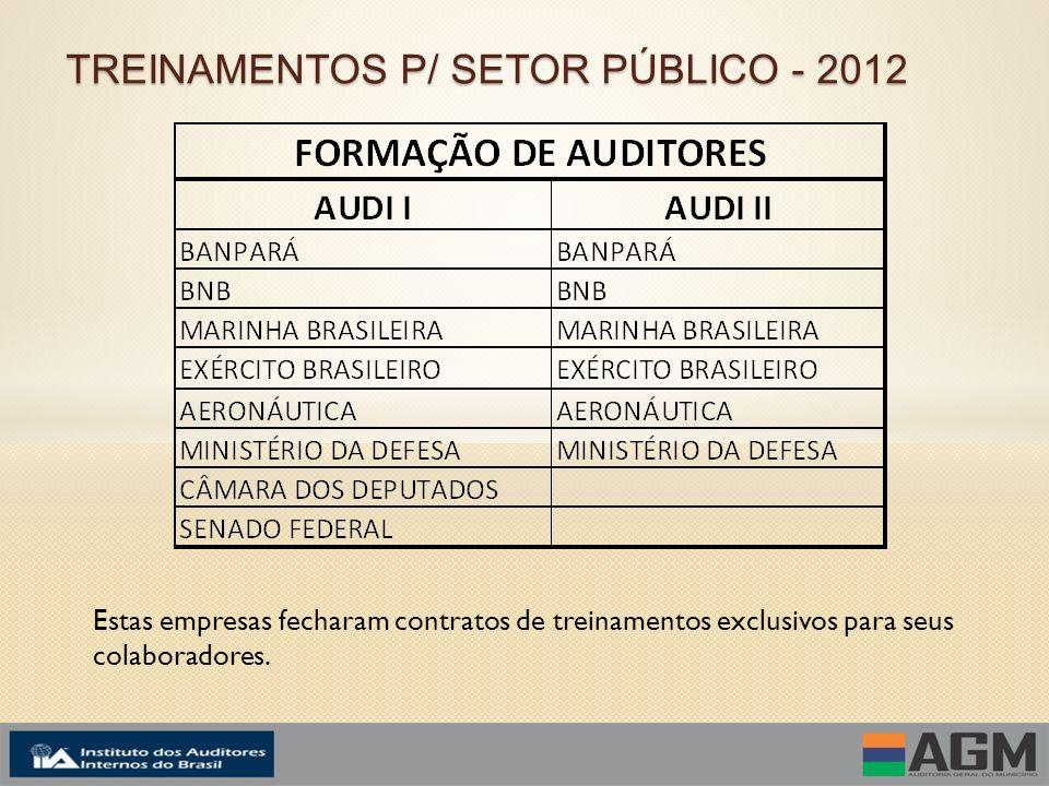 TREINAMENTOS P/ SETOR PÚBLICO - 2012 Estas empresas fecharam contratos de treinamentos exclusivos para seus colaboradores.