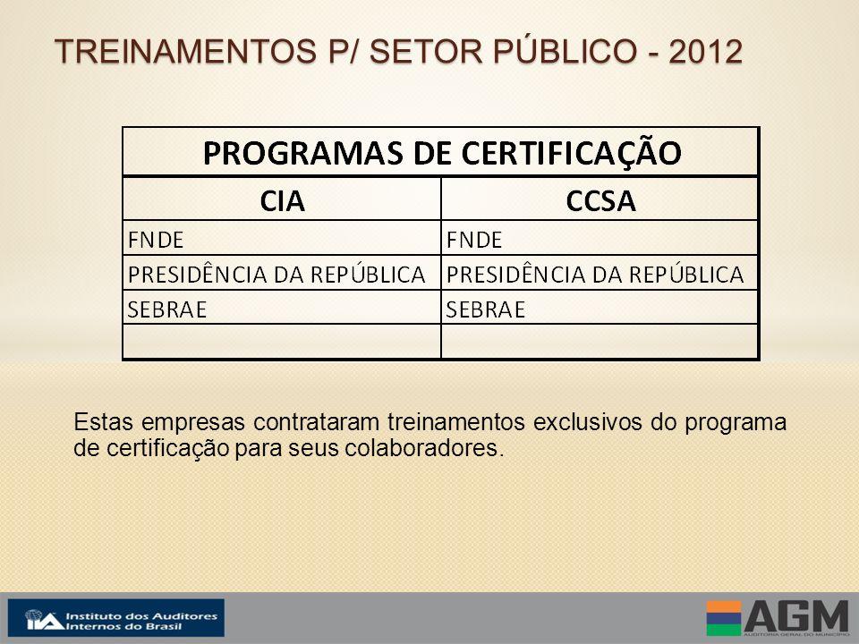 Estas empresas contrataram treinamentos exclusivos do programa de certificação para seus colaboradores.