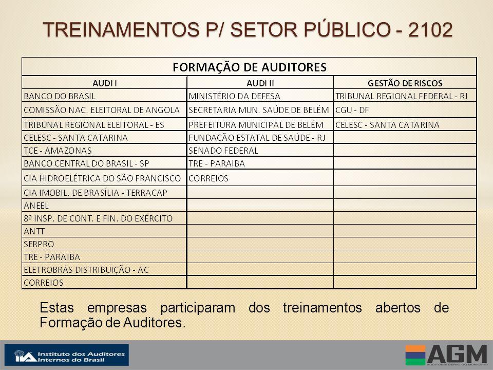 Estas empresas participaram dos treinamentos abertos de Formação de Auditores.