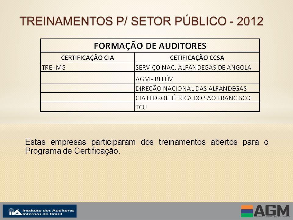 TREINAMENTOS P/ SETOR PÚBLICO - 2012 Estas empresas participaram dos treinamentos abertos para o Programa de Certificação.