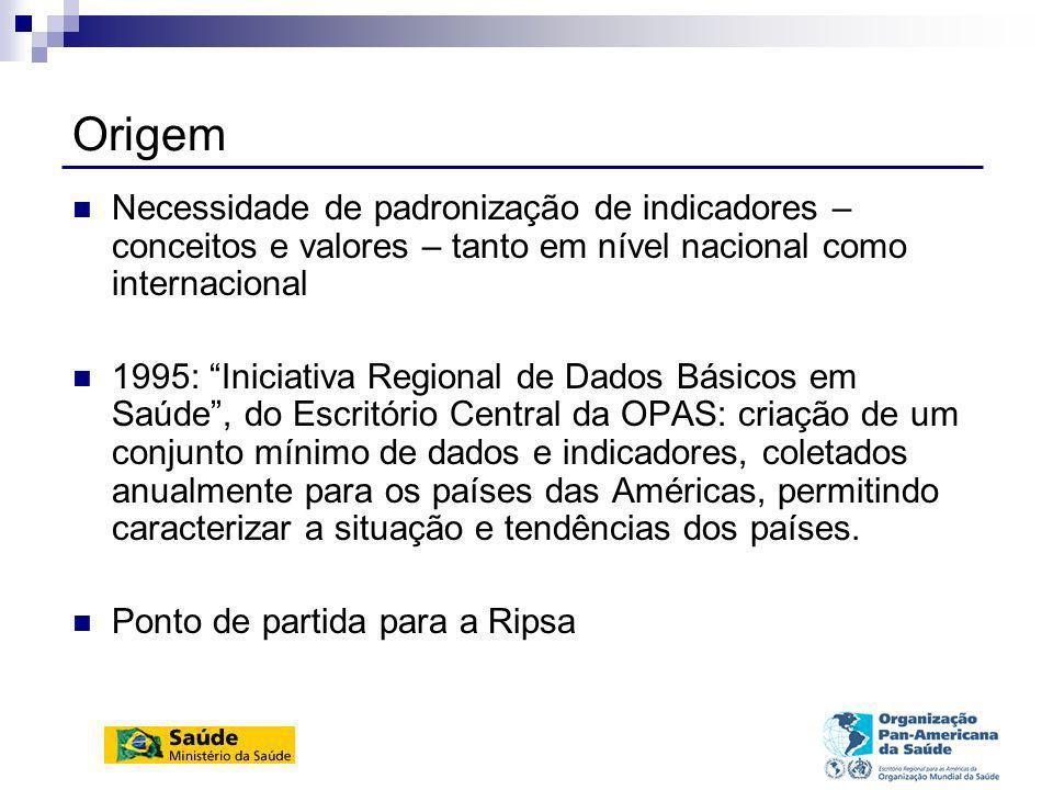 Folhetos do IDB ViolênciaSaúde do idoso Saúde da MulherSaneamento básicoDoenças crônicasSaúde do homem