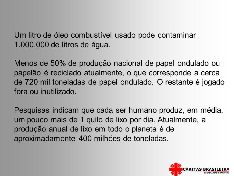 Um litro de óleo combustível usado pode contaminar 1.000.000 de litros de água. Menos de 50% de produção nacional de papel ondulado ou papelão é recic