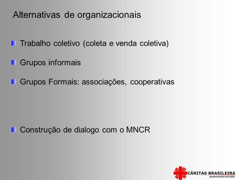 Trabalho coletivo (coleta e venda coletiva) Grupos informais Grupos Formais: associações, cooperativas Construção de dialogo com o MNCR Alternativas d
