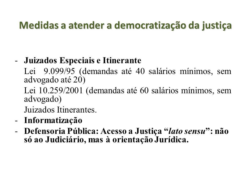 Medidas a atender a democratização da justiça -Juizados Especiais e Itinerante Lei 9.099/95 (demandas até 40 salários mínimos, sem advogado até 20) Le
